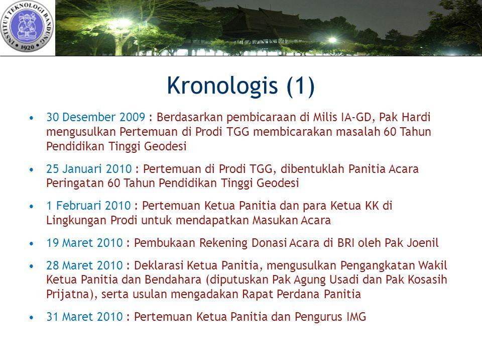 Kronologis (1) 30 Desember 2009 : Berdasarkan pembicaraan di Milis IA-GD, Pak Hardi mengusulkan Pertemuan di Prodi TGG membicarakan masalah 60 Tahun P