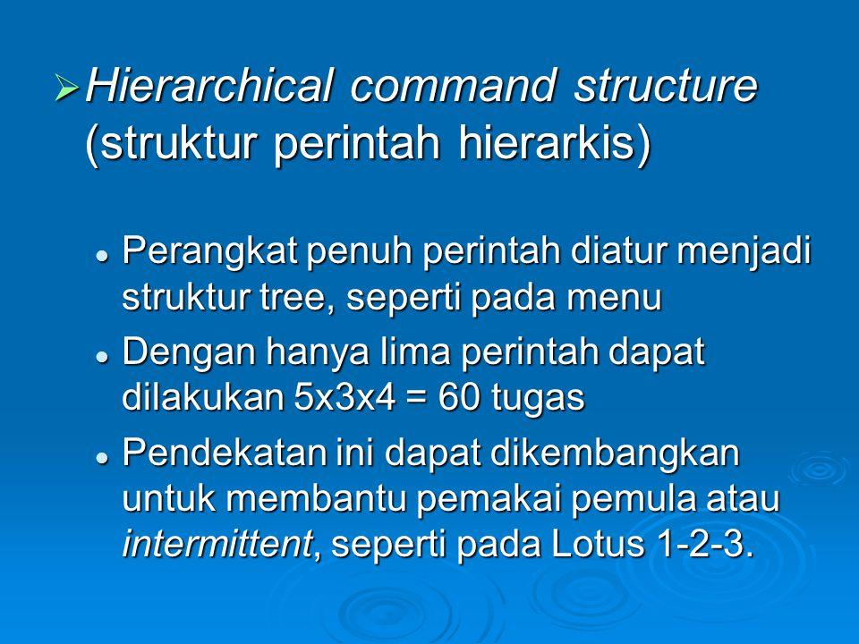  Hierarchical command structure (struktur perintah hierarkis) Perangkat penuh perintah diatur menjadi struktur tree, seperti pada menu Perangkat penu