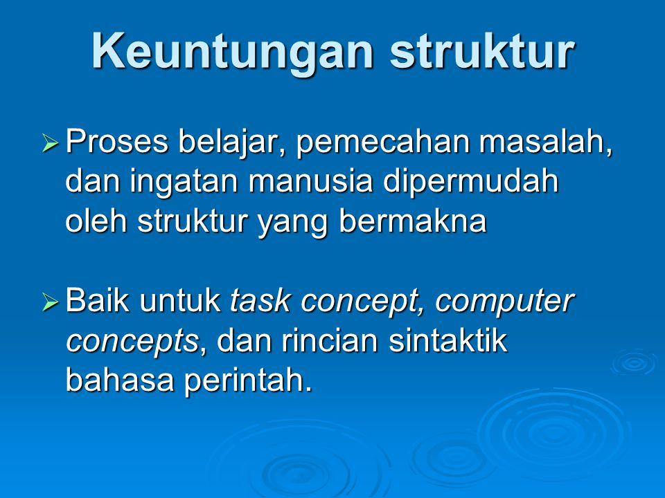 Keuntungan struktur  Proses belajar, pemecahan masalah, dan ingatan manusia dipermudah oleh struktur yang bermakna  Baik untuk task concept, compute
