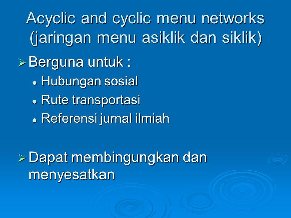 Acyclic and cyclic menu networks (jaringan menu asiklik dan siklik)  Berguna untuk : Hubungan sosial Hubungan sosial Rute transportasi Rute transport