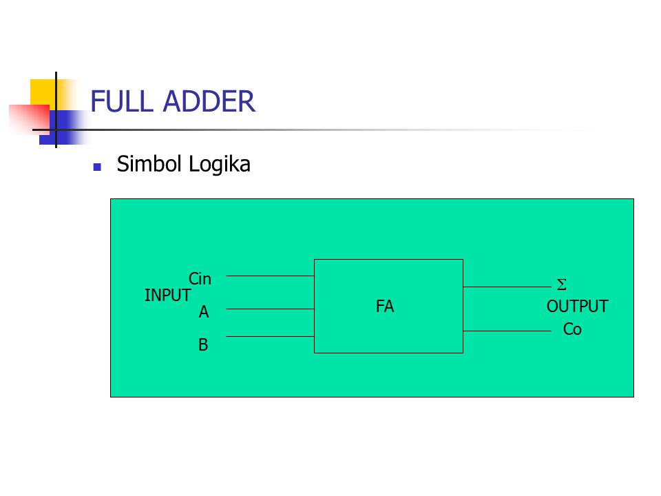 FULL ADDER INPUT Cin A B  Co FA Simbol Logika OUTPUT