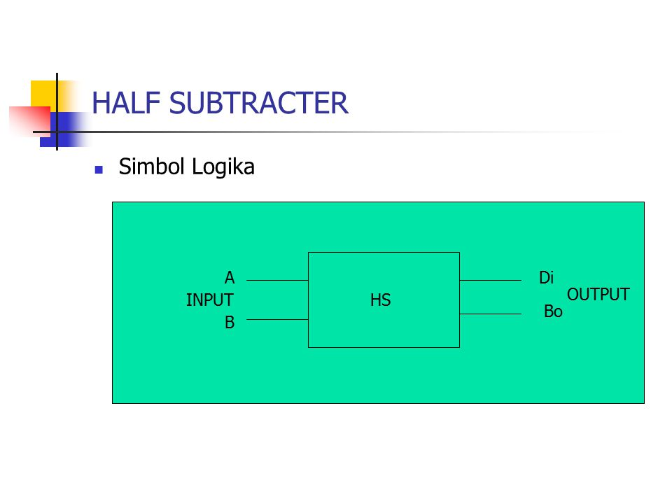 HALF SUBTRACTER Simbol Logika B Bo A Di HSINPUT OUTPUT
