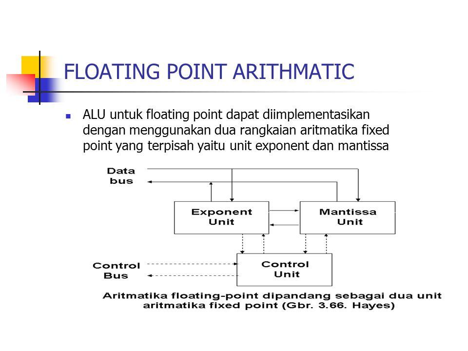 FLOATING POINT ARITHMATIC ALU untuk floating point dapat diimplementasikan dengan menggunakan dua rangkaian aritmatika fixed point yang terpisah yaitu unit exponent dan mantissa
