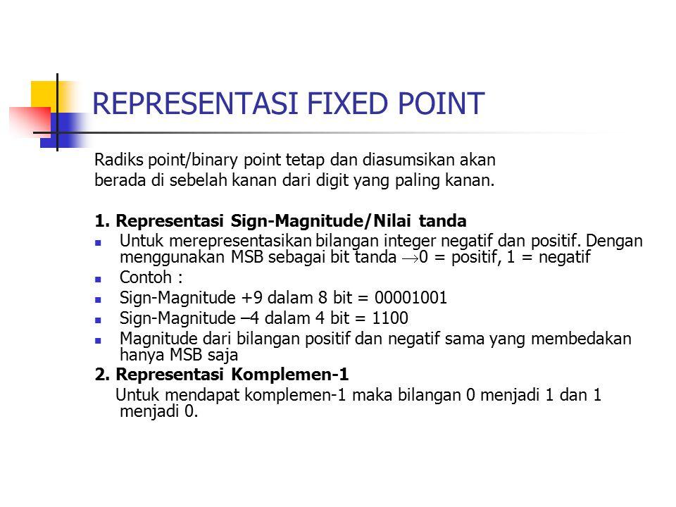 REPRESENTASI FIXED POINT Radiks point/binary point tetap dan diasumsikan akan berada di sebelah kanan dari digit yang paling kanan. 1. Representasi Si