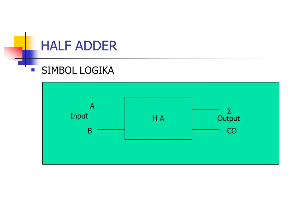HALF ADDER Input Output CO B A  H A  SIMBOL LOGIKA