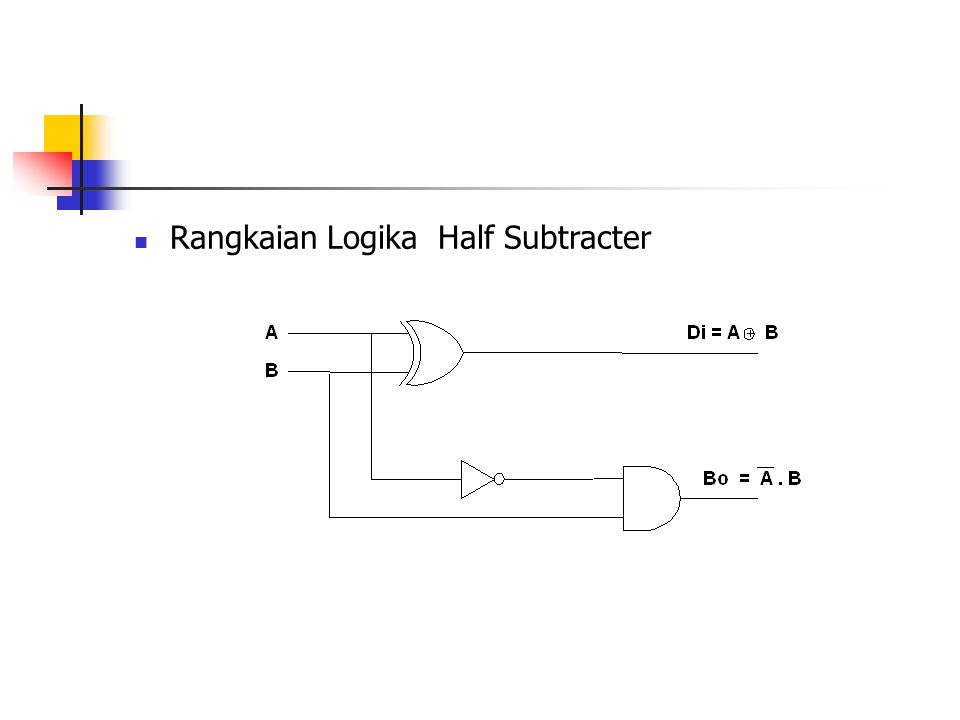 Rangkaian Logika Half Subtracter