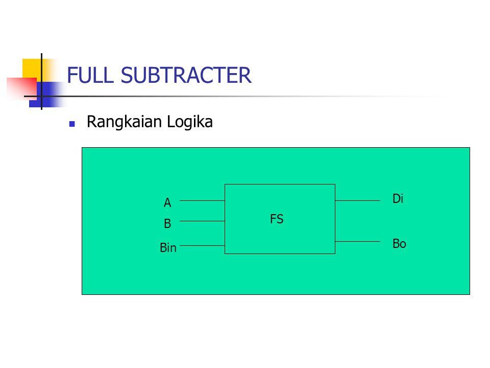 FULL SUBTRACTER Rangkaian Logika A B Bin Bo Di FS