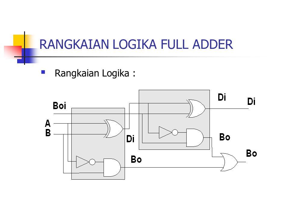 RANGKAIAN LOGIKA FULL ADDER  Rangkaian Logika :