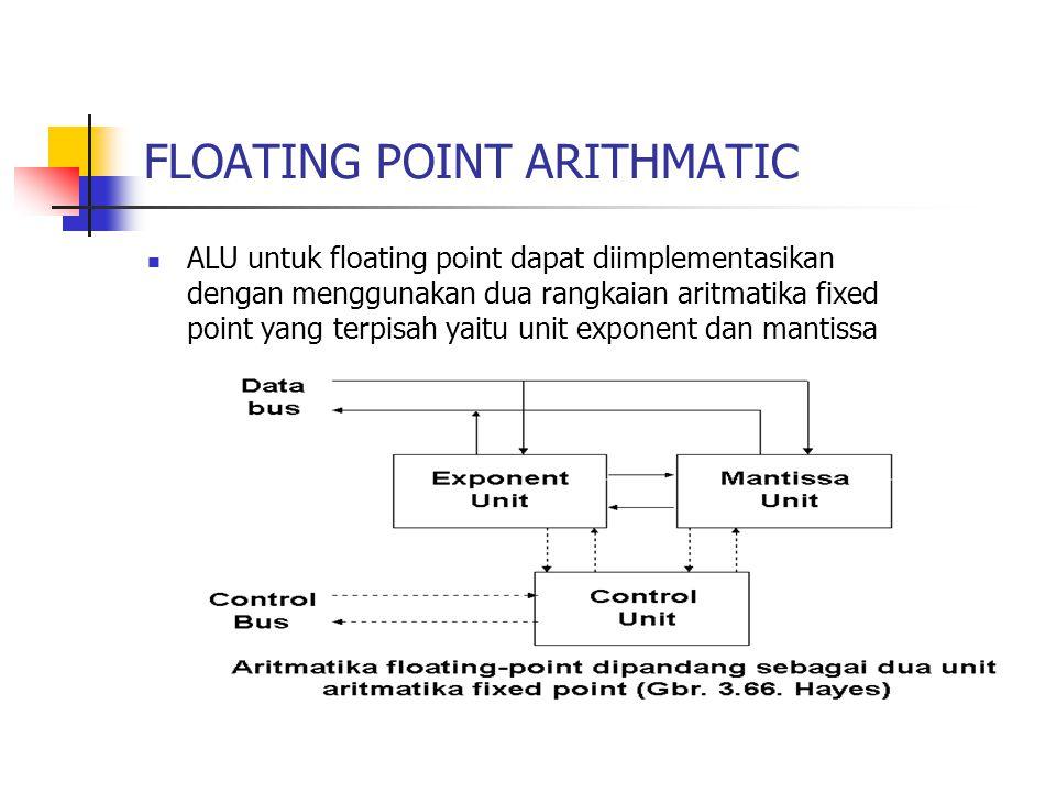 FLOATING POINT ARITHMATIC ALU untuk floating point dapat diimplementasikan dengan menggunakan dua rangkaian aritmatika fixed point yang terpisah yaitu