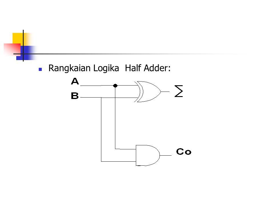 Rangkaian Logika Half Adder: