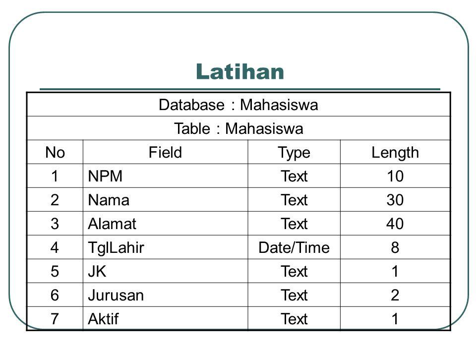 Latihan Database : Mahasiswa Table : Mahasiswa NoFieldTypeLength 1NPMText10 2NamaText30 3AlamatText40 4TglLahirDate/Time8 5JKText1 6JurusanText2 7AktifText1