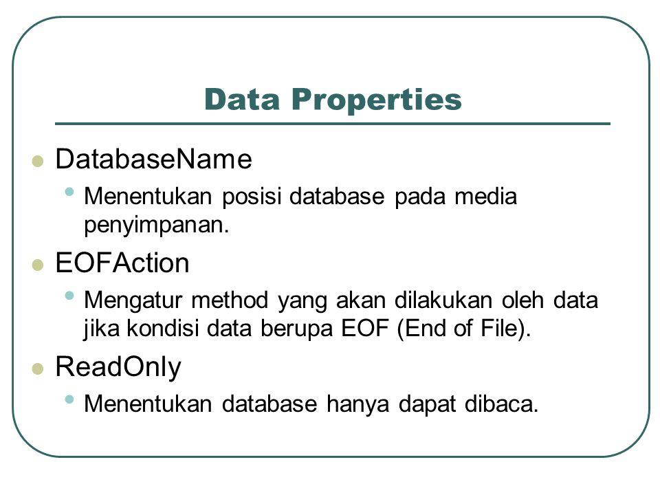 Data Properties DatabaseName Menentukan posisi database pada media penyimpanan.