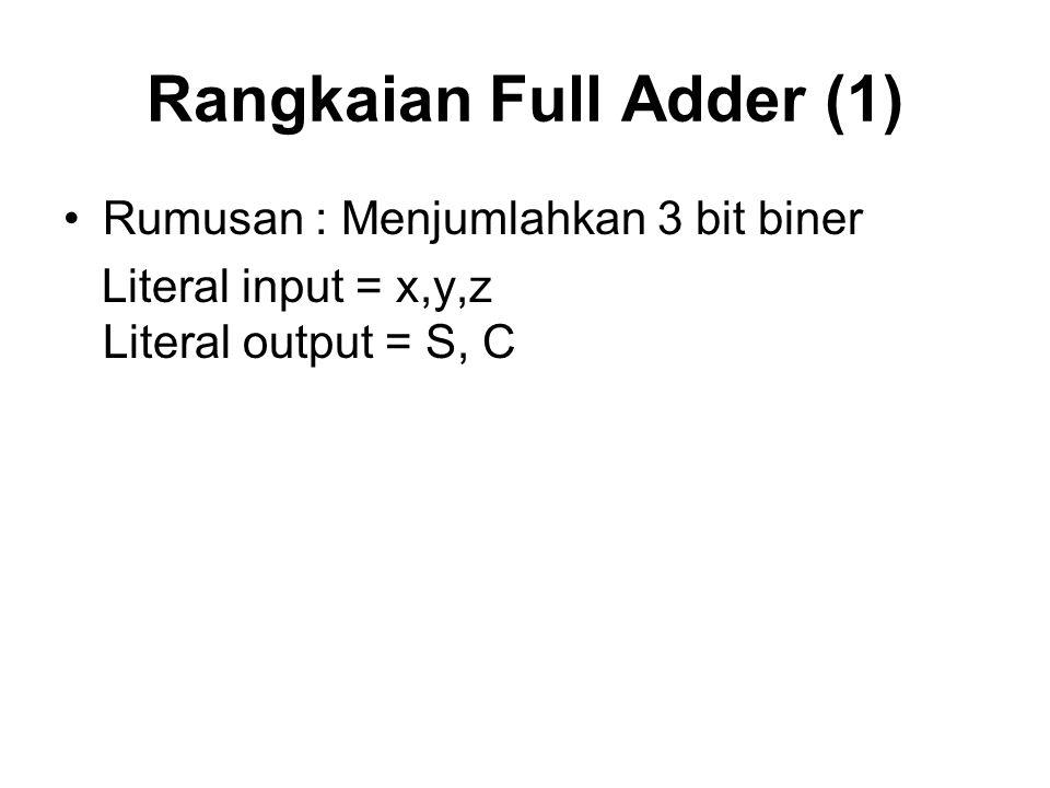 Rangkaian Full Adder (1) Rumusan : Menjumlahkan 3 bit biner Literal input = x,y,z Literal output = S, C
