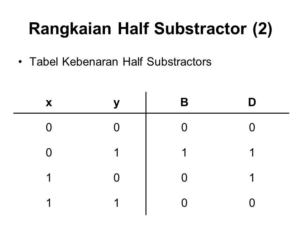 Rangkaian Half Substractor (2) Tabel Kebenaran Half Substractors xyBD 0000 0111 1001 1100