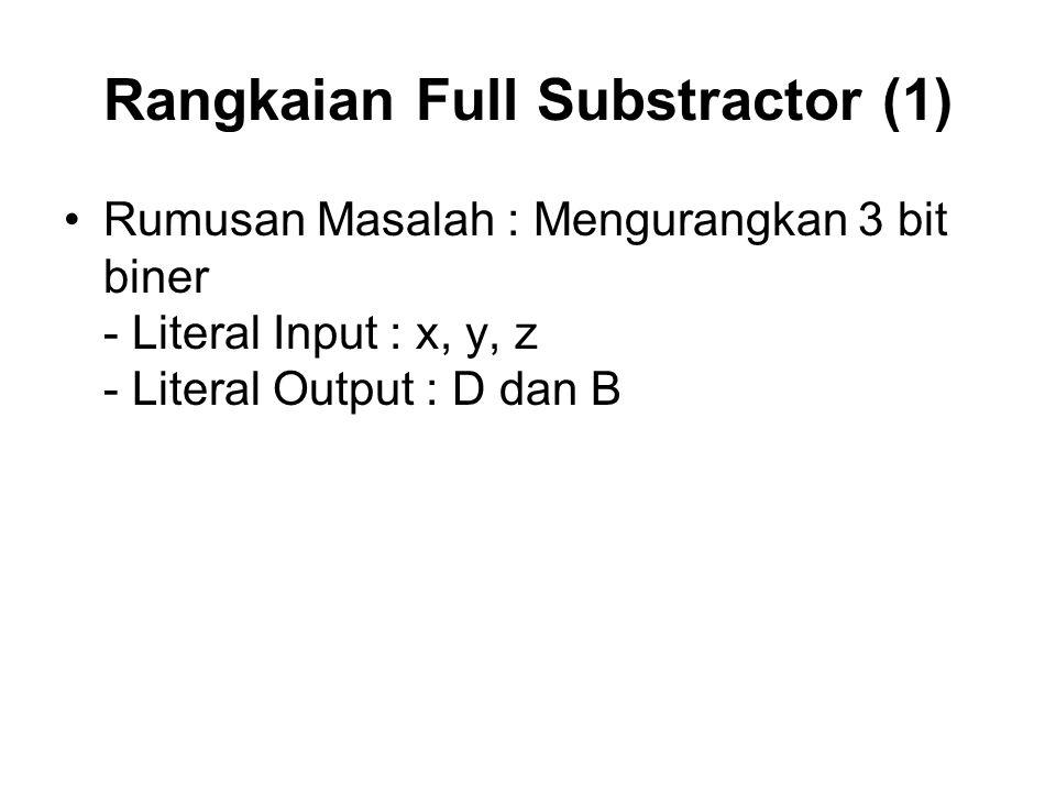 Rangkaian Full Substractor (1) Rumusan Masalah : Mengurangkan 3 bit biner - Literal Input : x, y, z - Literal Output : D dan B