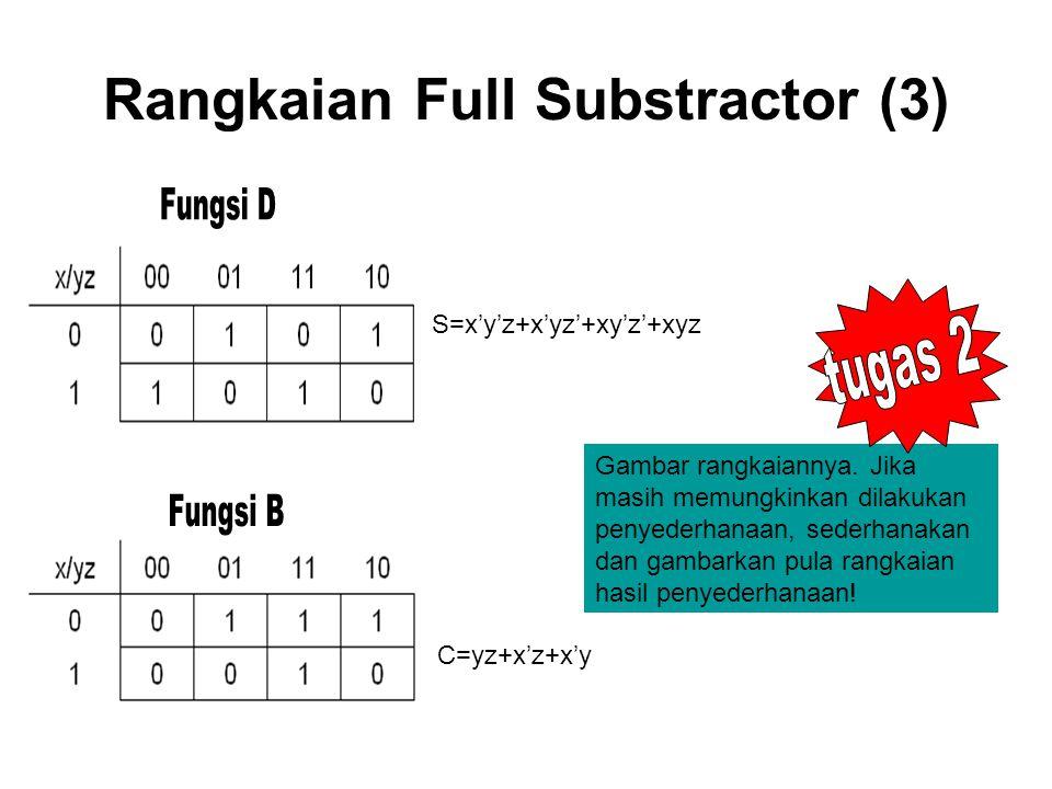 Rangkaian Full Substractor (3) S=x'y'z+x'yz'+xy'z'+xyz C=yz+x'z+x'y Gambar rangkaiannya. Jika masih memungkinkan dilakukan penyederhanaan, sederhanaka