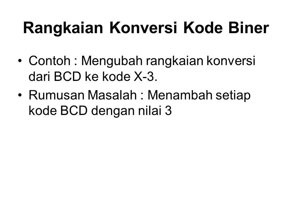 Rangkaian Konversi Kode Biner Contoh : Mengubah rangkaian konversi dari BCD ke kode X-3. Rumusan Masalah : Menambah setiap kode BCD dengan nilai 3