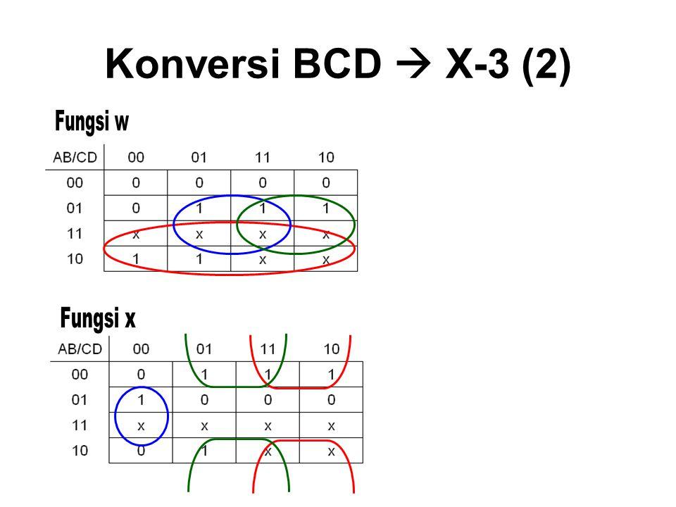 Konversi BCD  X-3 (2)