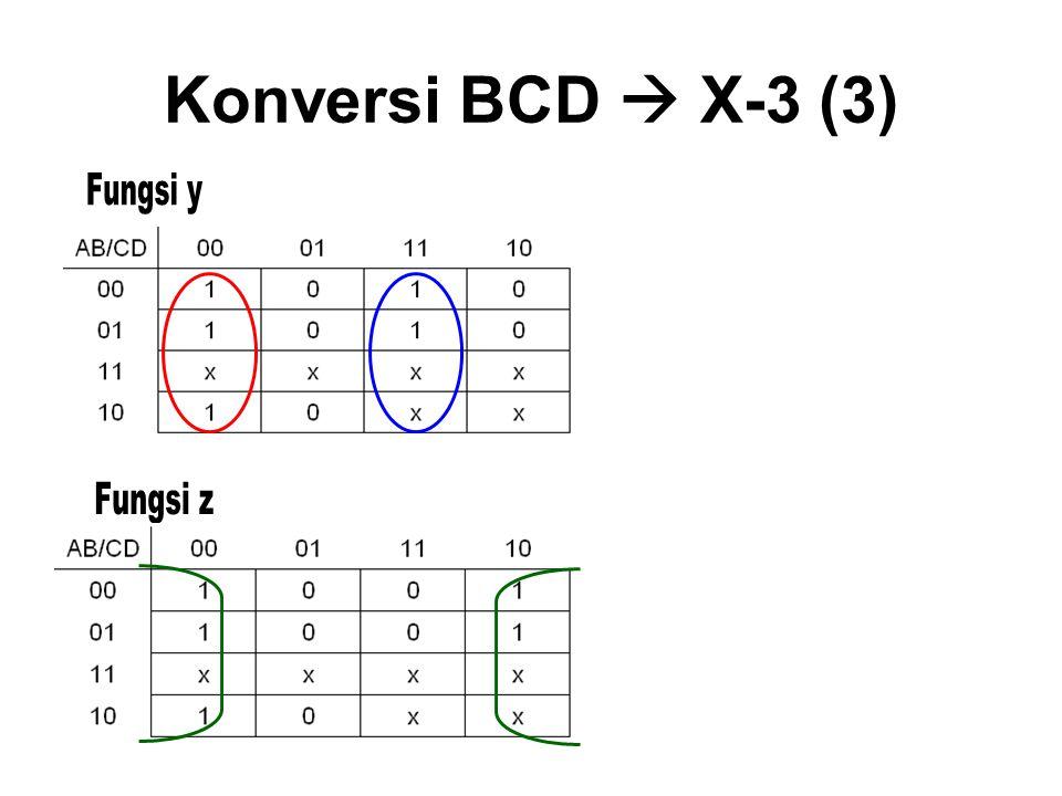 Konversi BCD  X-3 (3)