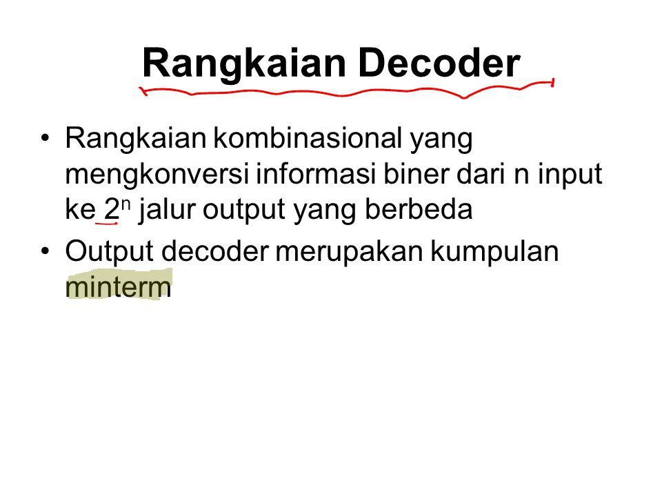 Rangkaian Decoder Rangkaian kombinasional yang mengkonversi informasi biner dari n input ke 2 n jalur output yang berbeda Output decoder merupakan kum