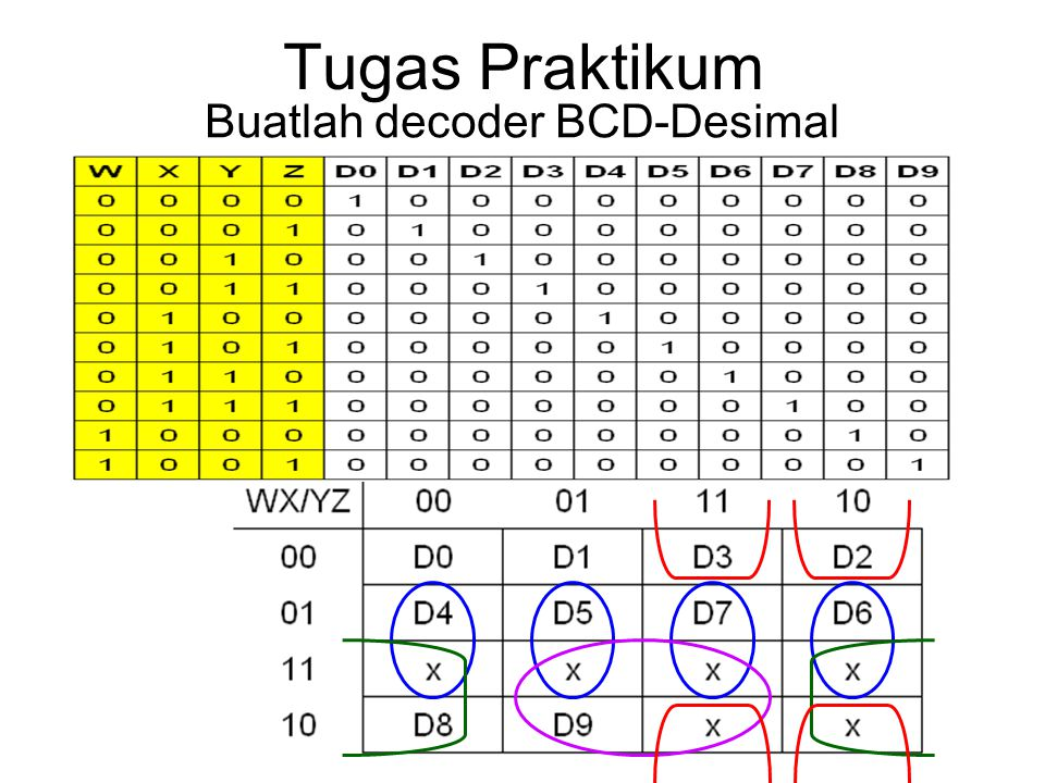 Tugas Praktikum Buatlah decoder BCD-Desimal