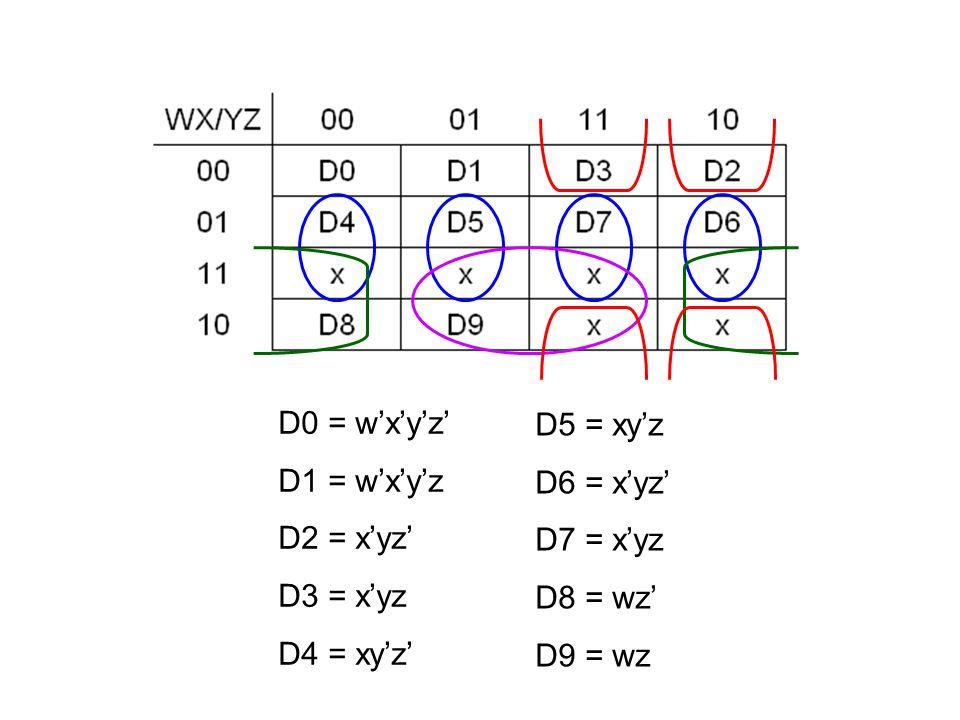 D0 = w'x'y'z' D1 = w'x'y'z D2 = x'yz' D3 = x'yz D4 = xy'z' D5 = xy'z D6 = x'yz' D7 = x'yz D8 = wz' D9 = wz
