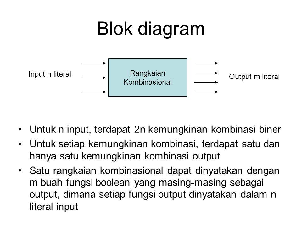 Blok diagram Untuk n input, terdapat 2n kemungkinan kombinasi biner Untuk setiap kemungkinan kombinasi, terdapat satu dan hanya satu kemungkinan kombi