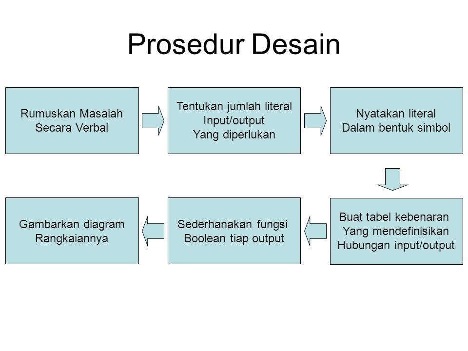 Prosedur Desain Rumuskan Masalah Secara Verbal Tentukan jumlah literal Input/output Yang diperlukan Nyatakan literal Dalam bentuk simbol Buat tabel ke