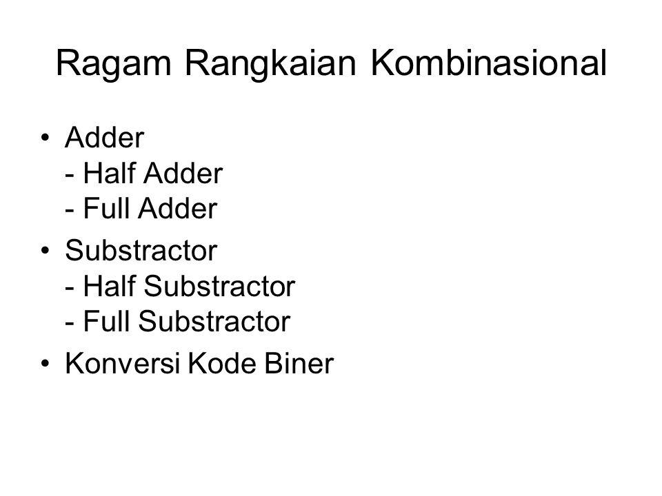 Ragam Rangkaian Kombinasional Adder - Half Adder - Full Adder Substractor - Half Substractor - Full Substractor Konversi Kode Biner