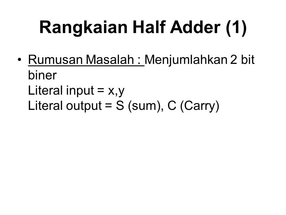 Rangkaian Half Adder (1) Rumusan Masalah : Menjumlahkan 2 bit biner Literal input = x,y Literal output = S (sum), C (Carry)