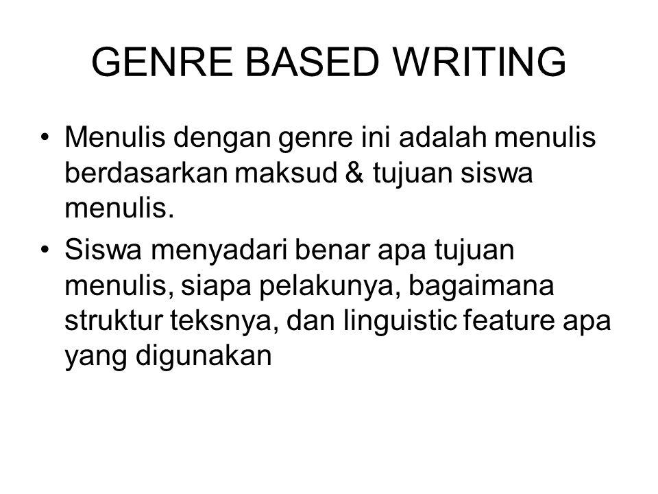 GENRE BASED WRITING Menulis dengan genre ini adalah menulis berdasarkan maksud & tujuan siswa menulis. Siswa menyadari benar apa tujuan menulis, siapa