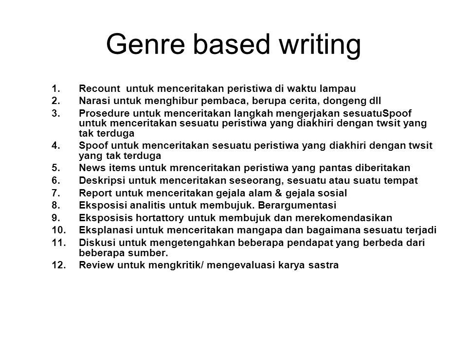 Genre based writing 1.Recount untuk menceritakan peristiwa di waktu lampau 2.Narasi untuk menghibur pembaca, berupa cerita, dongeng dll 3.Prosedure un