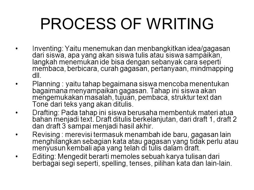 PROCESS OF WRITING Inventing: Yaitu menemukan dan menbangkitkan idea/gagasan dari siswa, apa yang akan siswa tulis atau siswa sampaikan, langkah menem