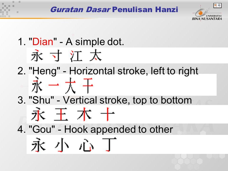 Guratan Dasar Penulisan Hanzi 1. Dian - A simple dot.