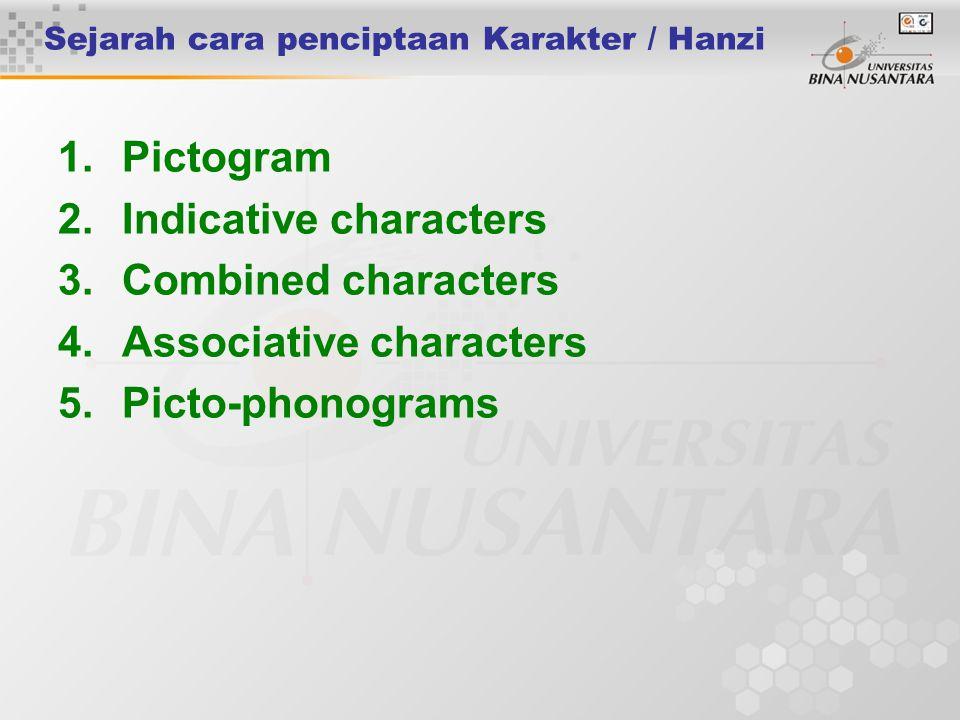 Sejarah cara penciptaan Karakter / Hanzi 1.Pictogram 2.Indicative characters 3.Combined characters 4.Associative characters 5.Picto-phonograms