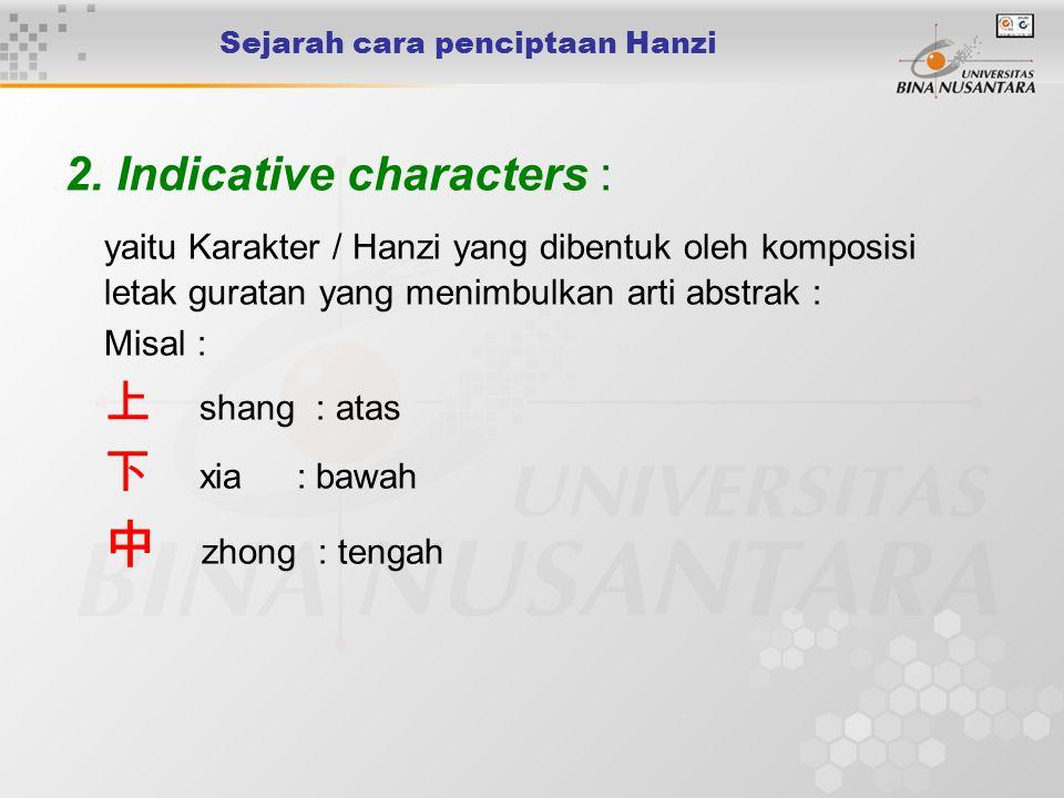 Sejarah cara penciptaan Hanzi 2.
