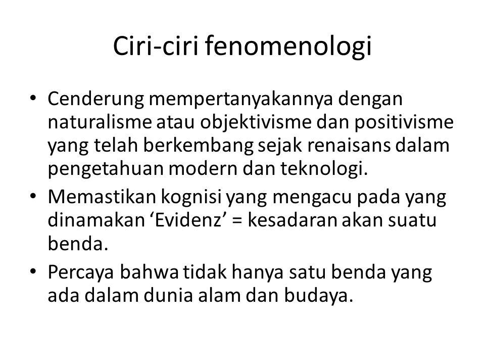 Referensi Moustakas, Clark.1994. Phenomenological Research Methods.