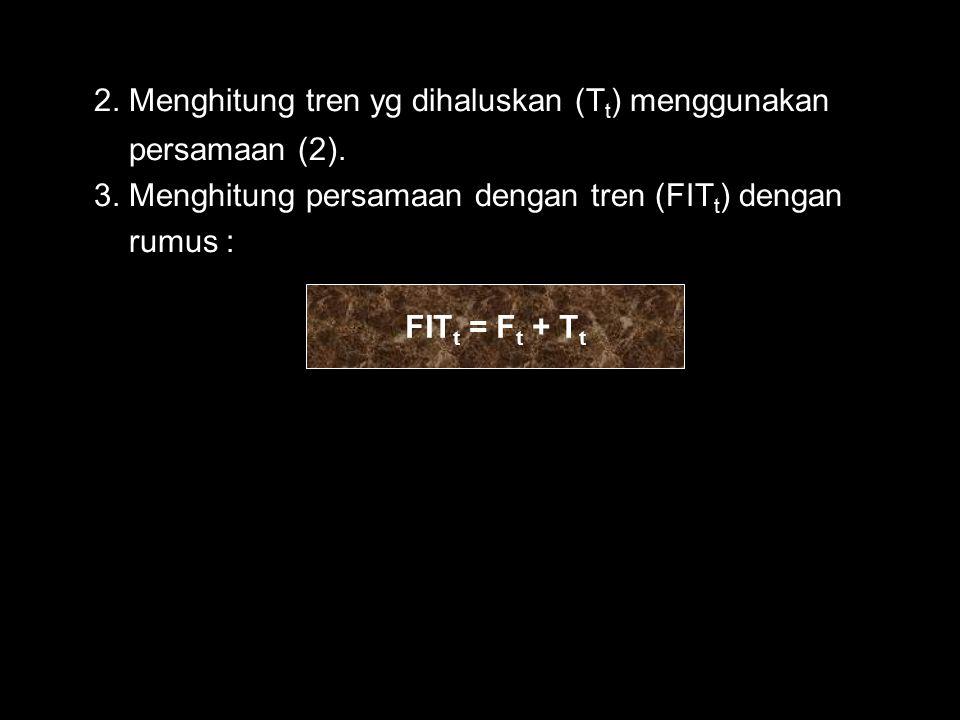 2.Menghitung tren yg dihaluskan (T t ) menggunakan persamaan (2).