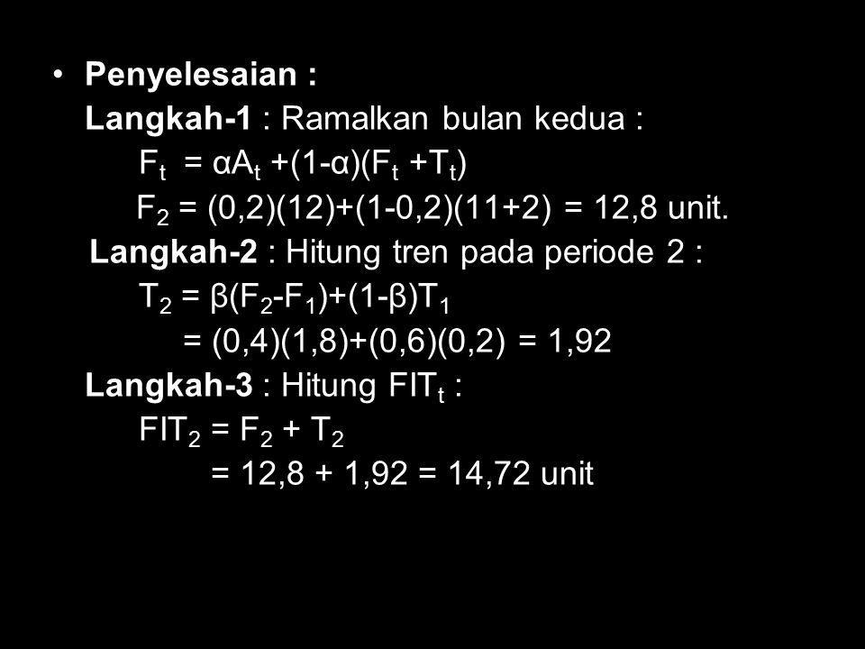 Penyelesaian : Langkah-1 : Ramalkan bulan kedua : F t = αA t +(1-α)(F t +T t ) F 2 = (0,2)(12)+(1-0,2)(11+2) = 12,8 unit.