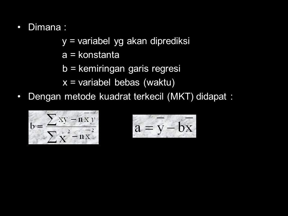 Dimana : y = variabel yg akan diprediksi a = konstanta b = kemiringan garis regresi x = variabel bebas (waktu) Dengan metode kuadrat terkecil (MKT) didapat :