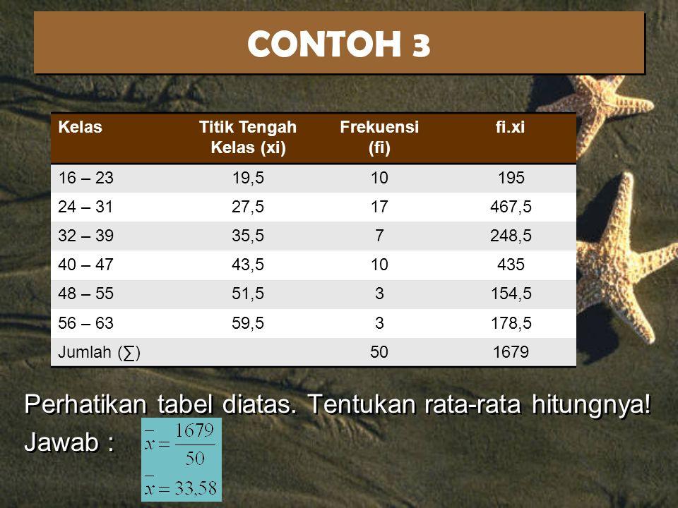 CONTOH 3 Perhatikan tabel diatas.Tentukan rata-rata hitungnya.