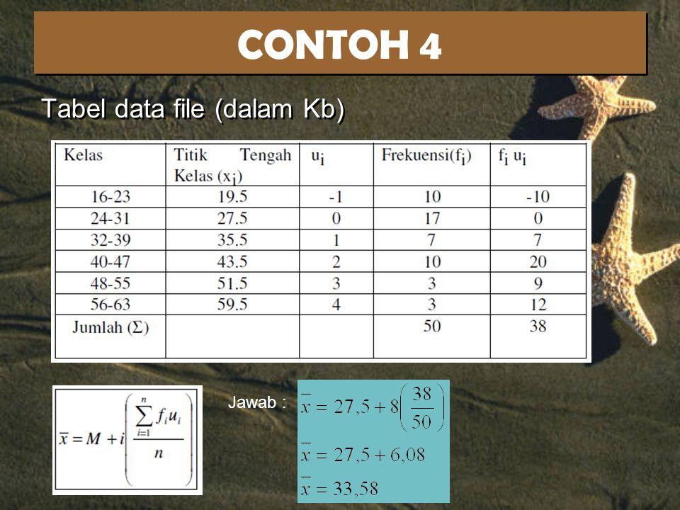 CONTOH 4 Tabel data file (dalam Kb) Jawab :