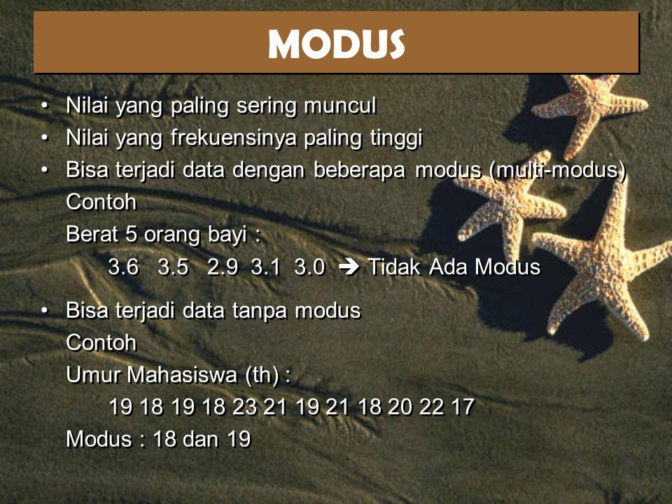 MODUS Nilai yang paling sering muncul Nilai yang frekuensinya paling tinggi Bisa terjadi data dengan beberapa modus (multi-modus) Contoh Berat 5 orang bayi : 3.6 3.5 2.9 3.1 3.0  Tidak Ada Modus Bisa terjadi data tanpa modus Contoh Umur Mahasiswa (th) : 19 18 19 18 23 21 19 21 18 20 22 17 Modus : 18 dan 19 Nilai yang paling sering muncul Nilai yang frekuensinya paling tinggi Bisa terjadi data dengan beberapa modus (multi-modus) Contoh Berat 5 orang bayi : 3.6 3.5 2.9 3.1 3.0  Tidak Ada Modus Bisa terjadi data tanpa modus Contoh Umur Mahasiswa (th) : 19 18 19 18 23 21 19 21 18 20 22 17 Modus : 18 dan 19