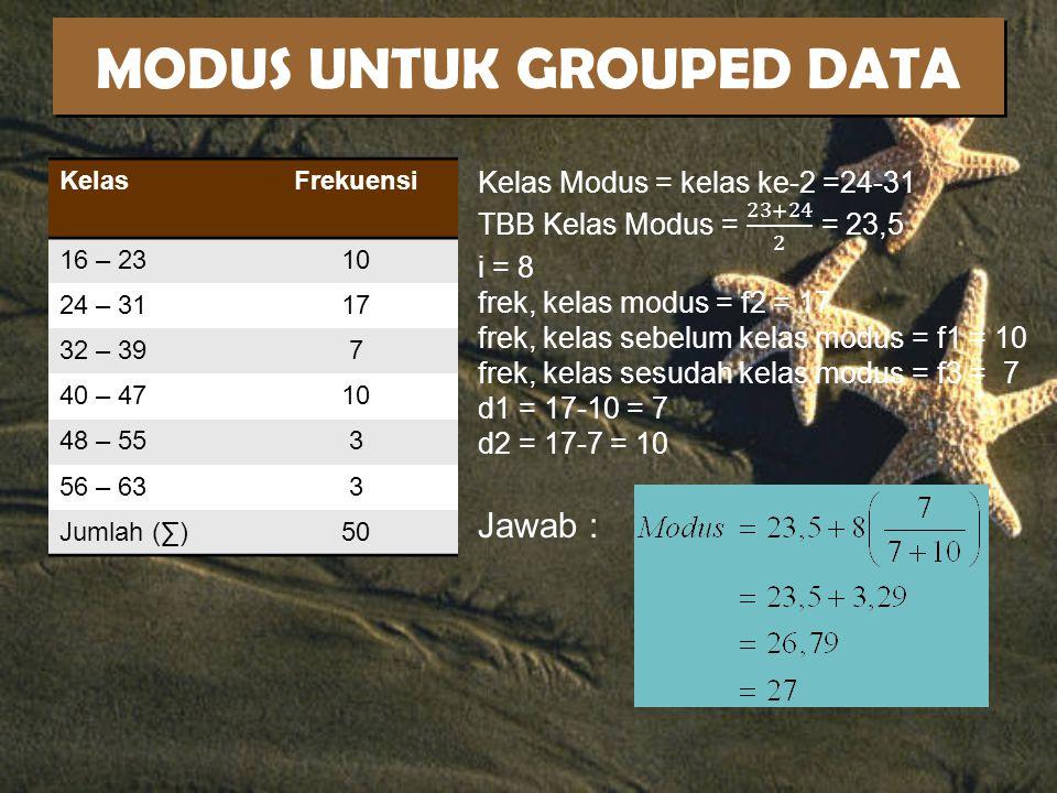 MODUS UNTUK GROUPED DATA KelasFrekuensi 16 – 2310 24 – 3117 32 – 397 40 – 4710 48 – 553 56 – 633 Jumlah (∑)50