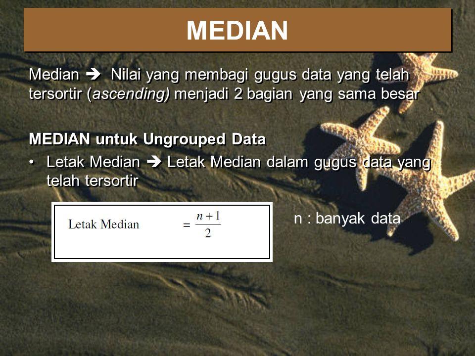 MEDIAN Median  Nilai yang membagi gugus data yang telah tersortir (ascending) menjadi 2 bagian yang sama besar MEDIAN untuk Ungrouped Data Letak Median  Letak Median dalam gugus data yang telah tersortir Median  Nilai yang membagi gugus data yang telah tersortir (ascending) menjadi 2 bagian yang sama besar MEDIAN untuk Ungrouped Data Letak Median  Letak Median dalam gugus data yang telah tersortir n : banyak data