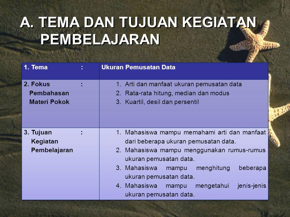Ukuran Pemusatan Data Ukuran pemusatan adalah suatu ukuran yang menunjukkan dimana suatu data memusat atau suatu kumpulan pengamatan memusat (mengelompok) Ukuran pemusatan merupakan penyederhanaan data untuk mempermudah peneliti membuat interprestasi dan mengambil suatu keputusan.