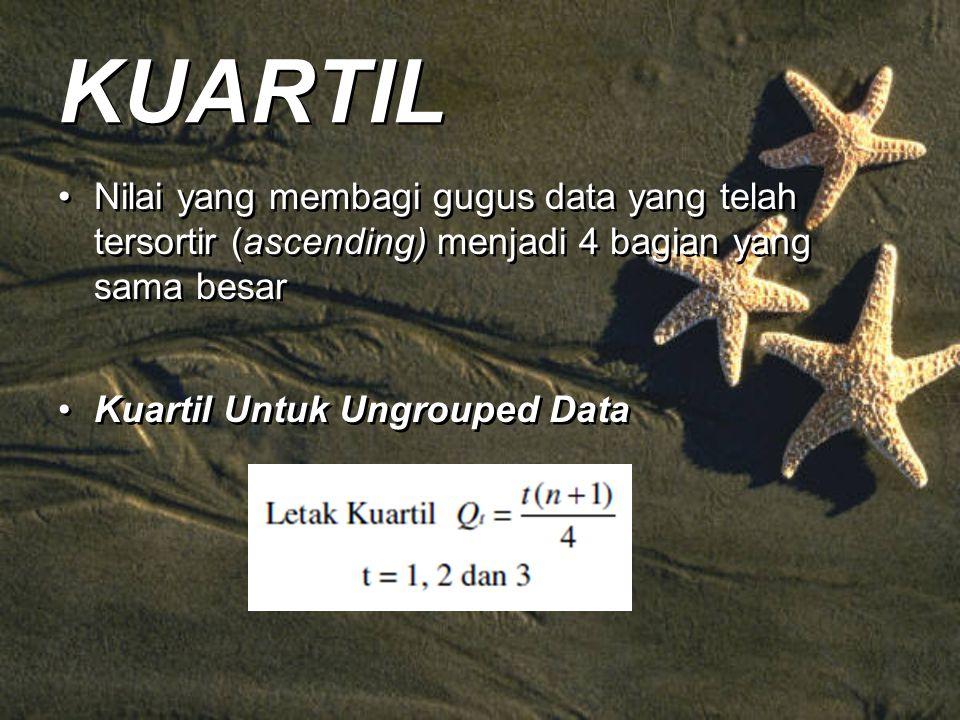 KUARTIL Nilai yang membagi gugus data yang telah tersortir (ascending) menjadi 4 bagian yang sama besar Kuartil Untuk Ungrouped Data Nilai yang membagi gugus data yang telah tersortir (ascending) menjadi 4 bagian yang sama besar Kuartil Untuk Ungrouped Data