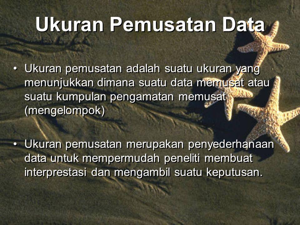 Ukuran Pemusatan Data Lanjutan...
