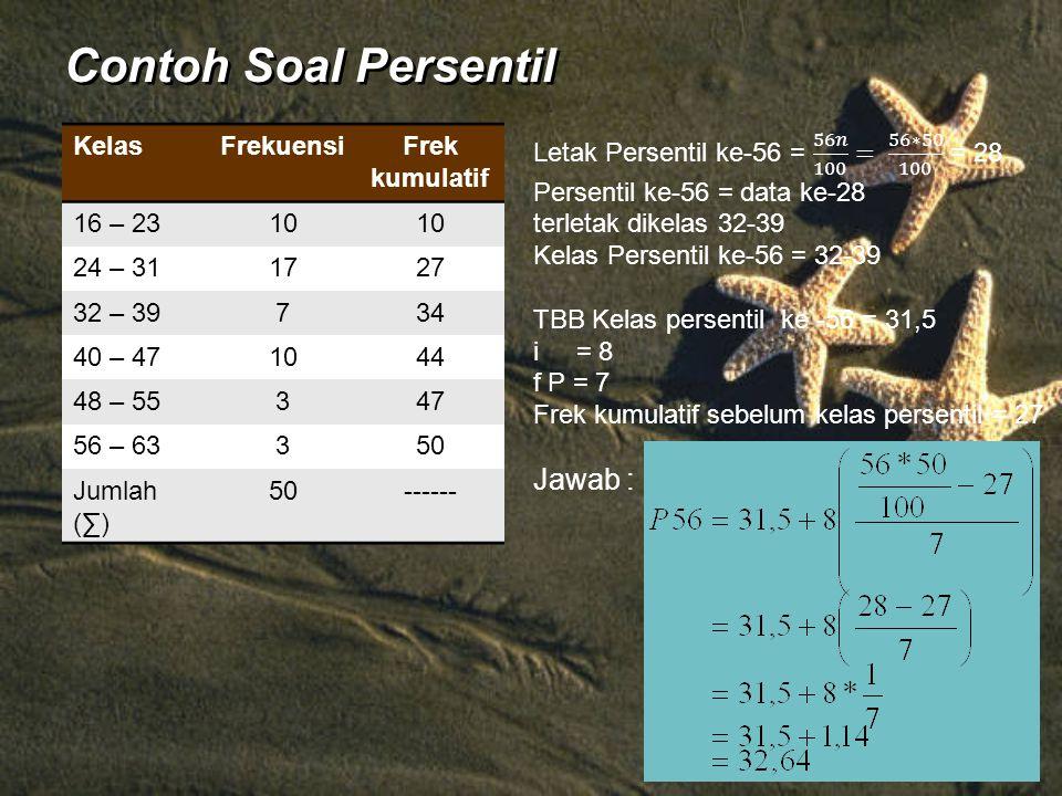 Contoh Soal Persentil KelasFrekuensiFrek kumulatif 16 – 2310 24 – 311727 32 – 39734 40 – 471044 48 – 55347 56 – 63350 Jumlah (∑) 50------