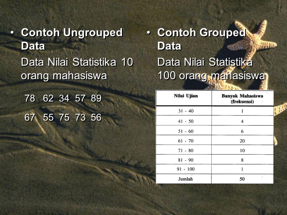 UKURAN PEMUSATAN Rata-Rata Hitung Notasi : – μ : rata-rata hitung populasi – x : rata-rata hitung sampel Rata-Rata Hitung untuk Ungrouped Data Rata-Rata Hitung Notasi : – μ : rata-rata hitung populasi – x : rata-rata hitung sampel Rata-Rata Hitung untuk Ungrouped Data μ : rata-rata hitung populasi N : ukuran Populasi x : rata-rata hitung sampel n : ukuran Sampel xi : data ke-i